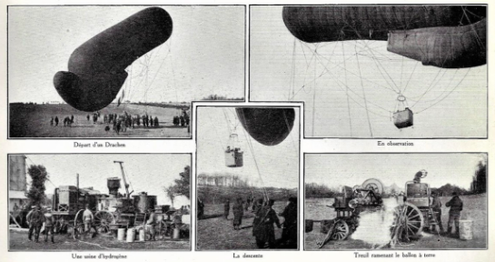 "A ""Draken"" taking to the air and in observation duty. A hydrogen producing mobile machine, - a balloon landing - a steam winch considered too slow and cumbersome was later on replaced by an automobile one to bring the balloon down."