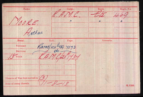 British WWI Medal Rolls Index Cards