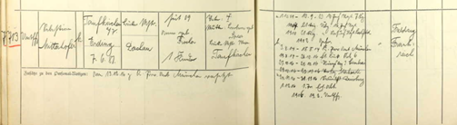 Bavarian State Archive, WWI Personnel Rosters, 1914-1918 for Sebastian Mitteerhofer