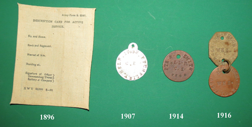 British ID Tag Timeline 1896 to 1916